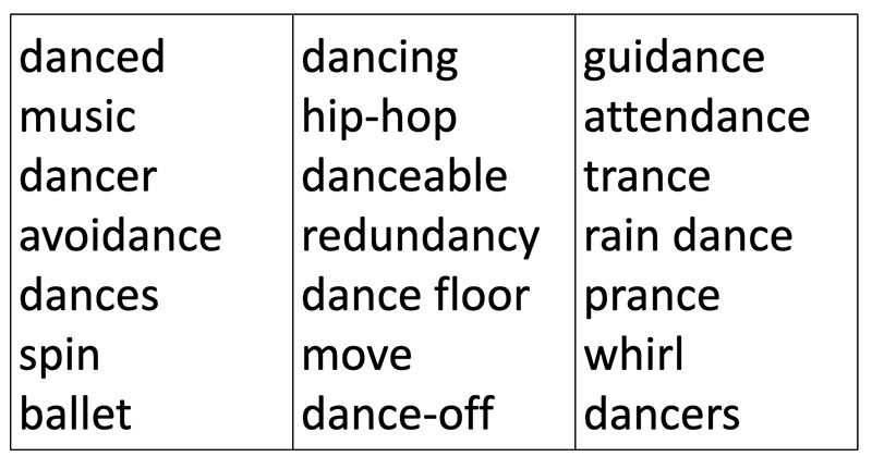 Dance Family Words In Out