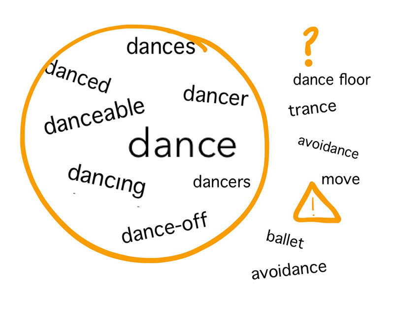 Dance In Out Sort