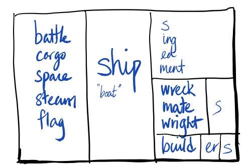 Post 3 Ship 2